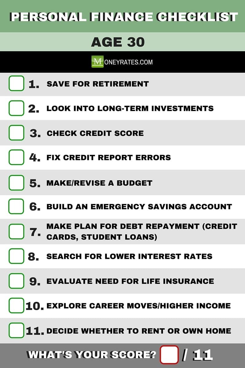 Personal Finance Checklist for Age 30